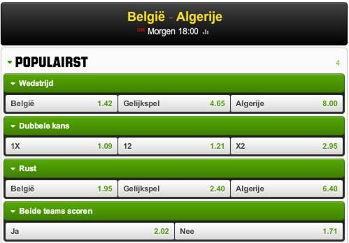 België - Algerije notering