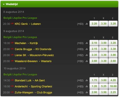 Jupiler Pro League noteringen